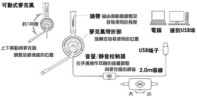 铁三角 usb可调音头戴耳机麦克风 ath-750com usb