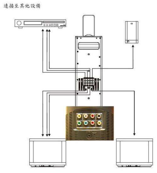 电子式选台及电台记忆  5.独立音控调整,高音单体2.5吋,低音单体3.