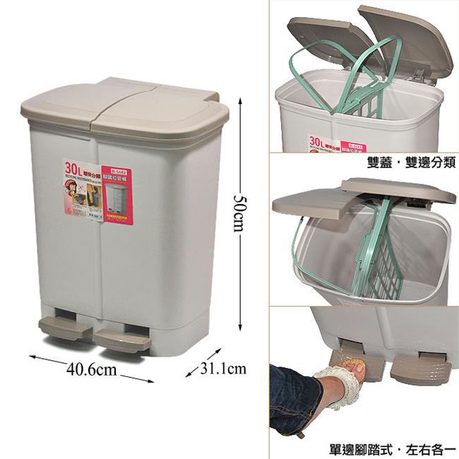 30l脚踏式二分类圾桶~垃圾分类是生活中必做的功课,不论是大人小孩顺图片