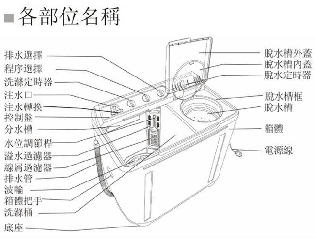 haier海尔12公斤双槽半自动洗衣机(hwm150-0623s)