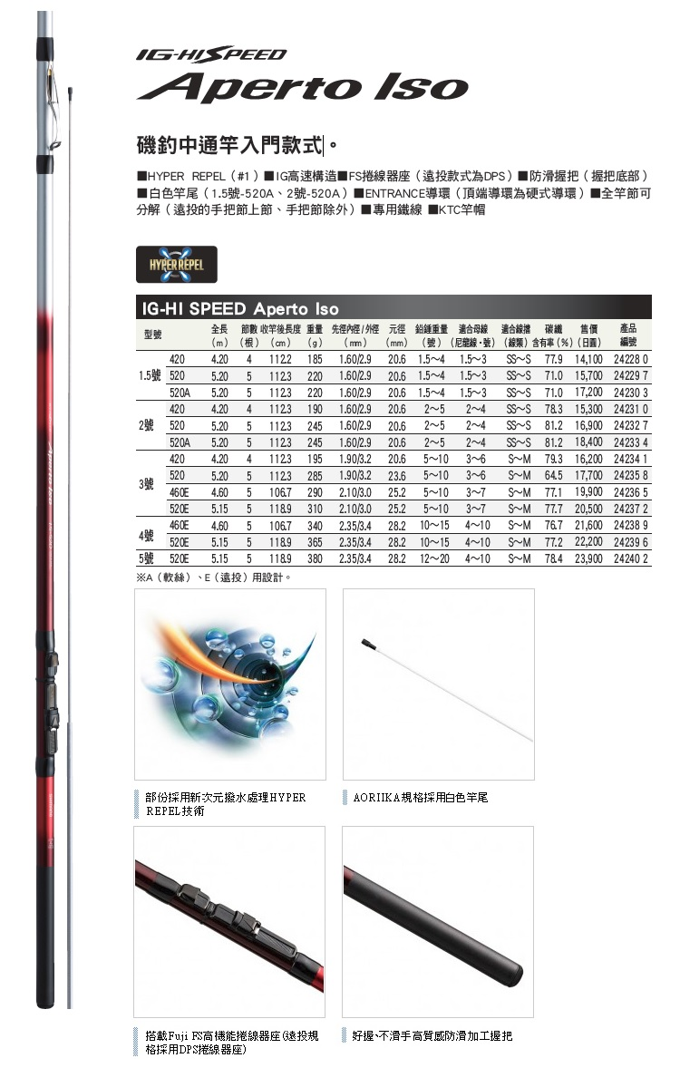 【SHIMANO】IG-HISPEED Aperto ISO 3號520E 磯釣中通竿