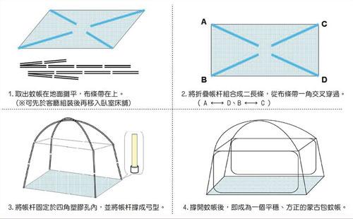 蒙古包式蚊帐(双人加大); 蒙古包蚊帐怎么安装;