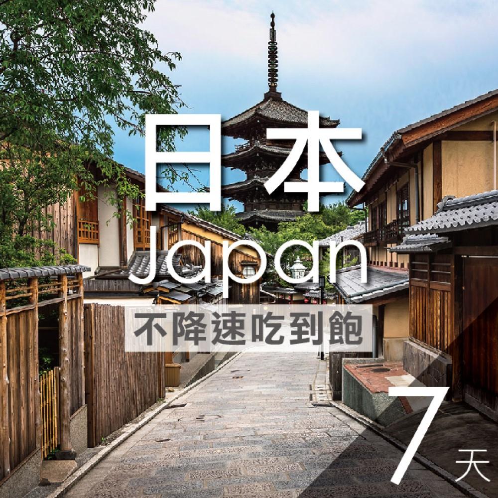 【WANT CARD】日本網卡 7天 不降速不限流量吃到飽 隨插即用 免開卡 免設定 流量卡 上網卡 漫遊卡