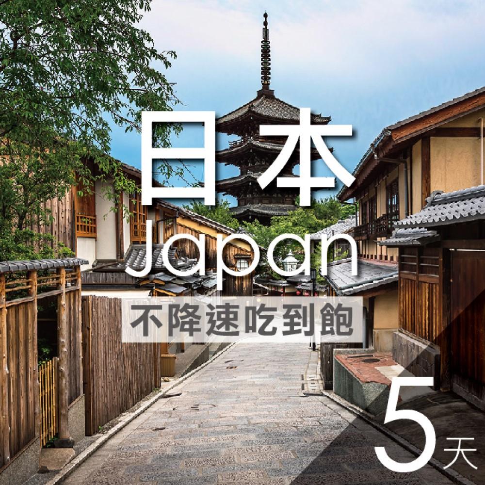 【WANT CARD】日本網卡 5天 不降速不限流量吃到飽 隨插即用 免開卡 免設定 流量卡 上網卡 漫遊卡